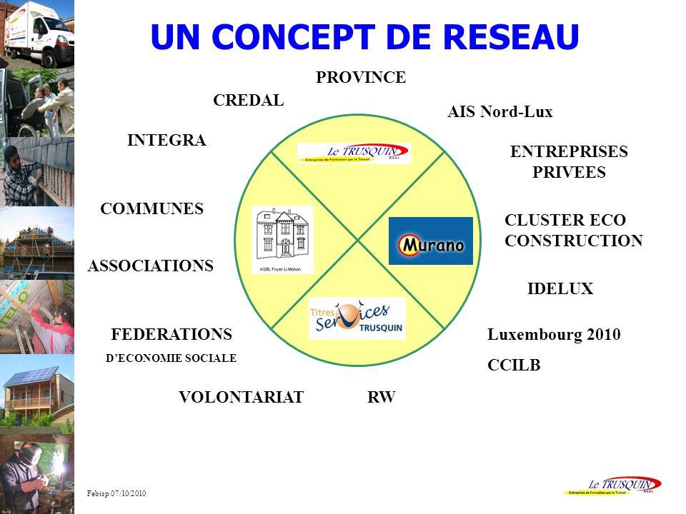 UN CONCEPT DE RESEAU PROVINCE CREDAL AIS Nord-Lux INTEGRA