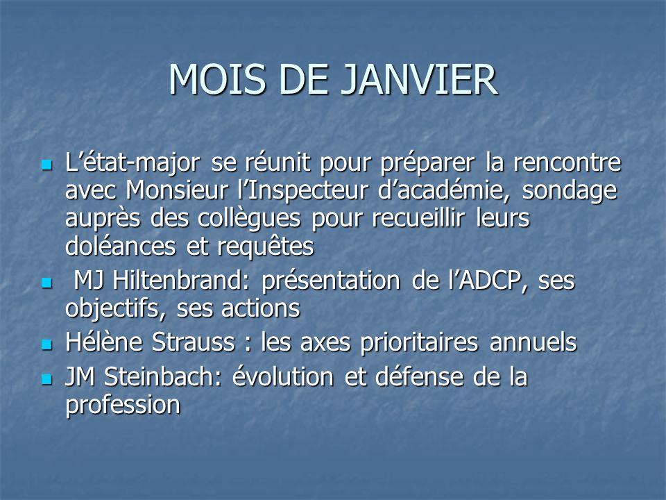 MOIS DE JANVIER
