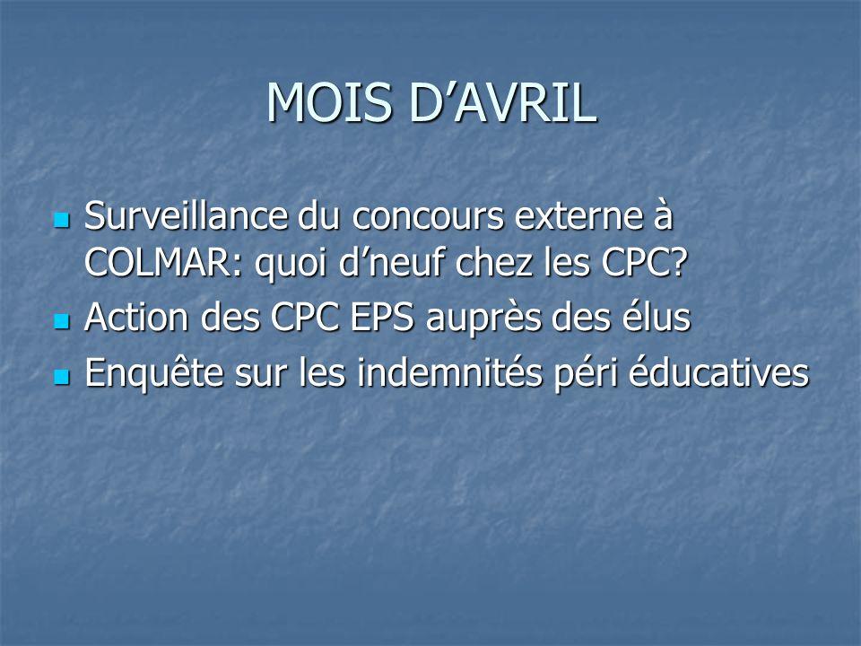 MOIS D'AVRIL Surveillance du concours externe à COLMAR: quoi d'neuf chez les CPC Action des CPC EPS auprès des élus.