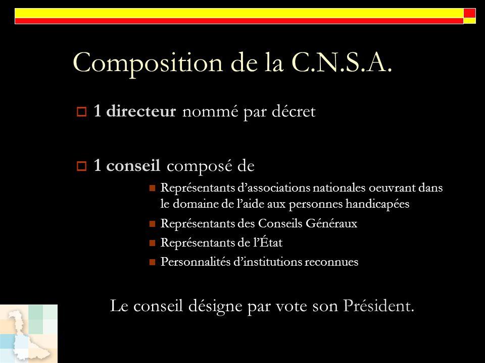 Le conseil désigne par vote son Président.