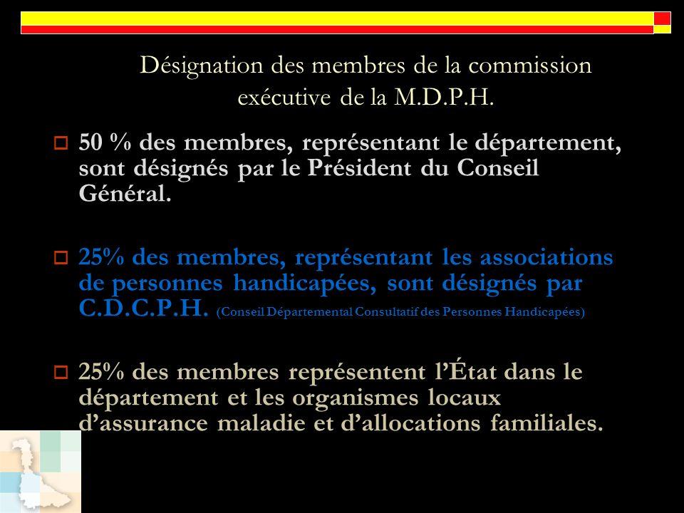 Désignation des membres de la commission exécutive de la M.D.P.H.