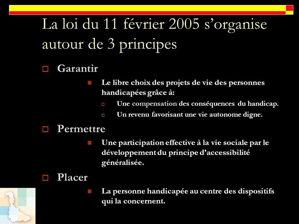 La loi du 11 février 2005 s'organise autour de 3 principes