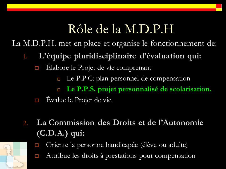 Rôle de la M.D.P.H La M.D.P.H. met en place et organise le fonctionnement de: L'équipe pluridisciplinaire d'évaluation qui: