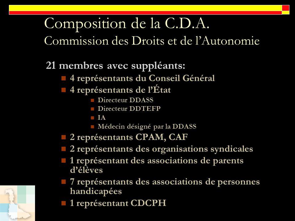 Composition de la C.D.A. Commission des Droits et de l'Autonomie
