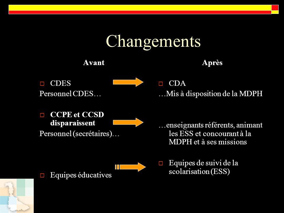 Changements Avant CDES Personnel CDES… CCPE et CCSD disparaissent