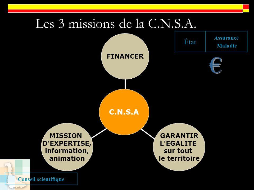Les 3 missions de la C.N.S.A. € État C.N.S.A FINANCER MISSION GARANTIR
