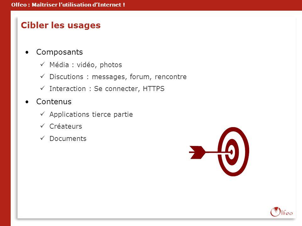 Cibler les usages Composants Contenus Média : vidéo, photos