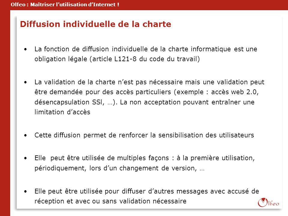 Diffusion individuelle de la charte