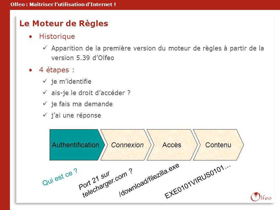 Le Moteur de Règles Historique 4 étapes : Authentification