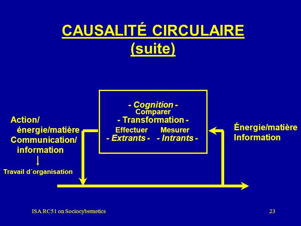CAUSALITÉ CIRCULAIRE (suite)