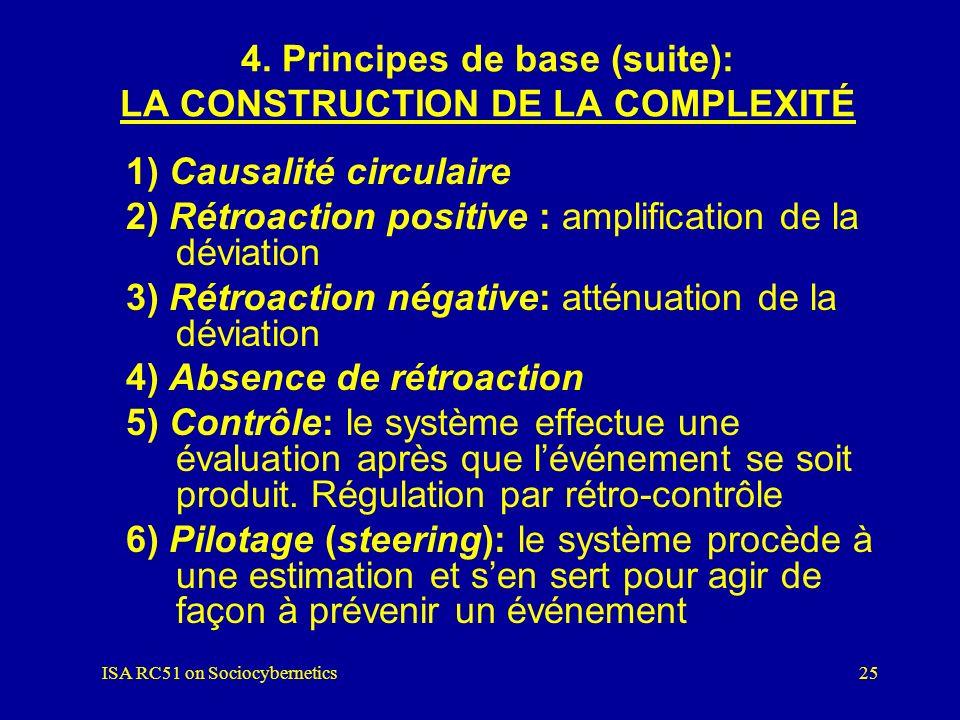 4. Principes de base (suite): LA CONSTRUCTION DE LA COMPLEXITÉ