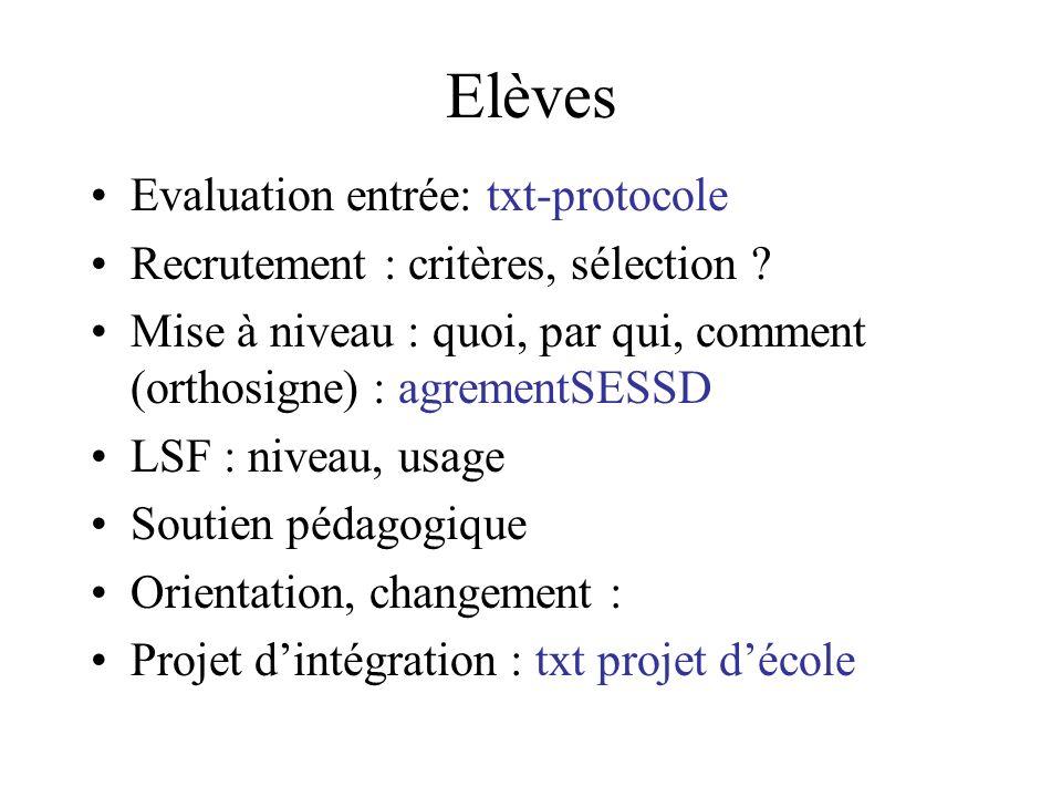Elèves Evaluation entrée: txt-protocole