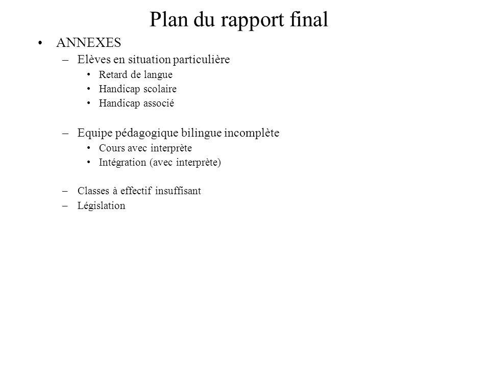 Plan du rapport final ANNEXES Elèves en situation particulière