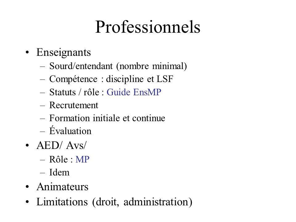 Professionnels Enseignants AED/ Avs/ Animateurs