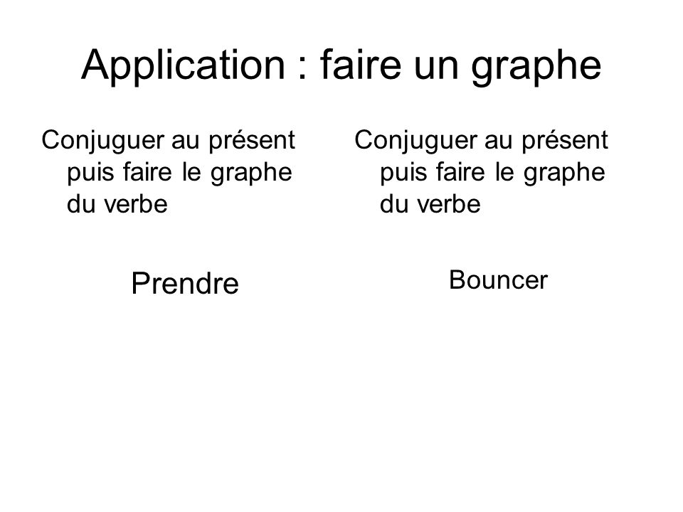 Application : faire un graphe