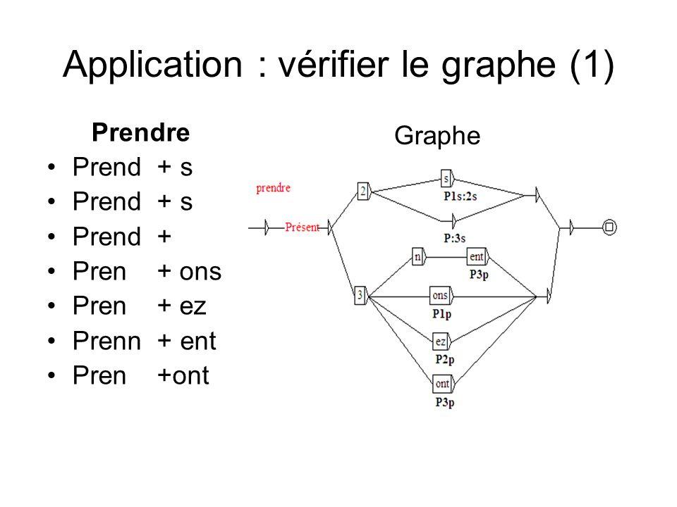 Application : vérifier le graphe (1)