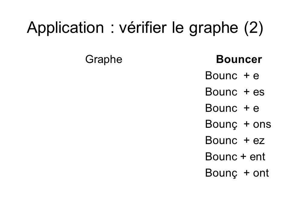 Application : vérifier le graphe (2)