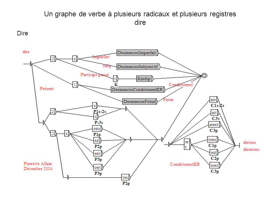 Un graphe de verbe à plusieurs radicaux et plusieurs registres dire