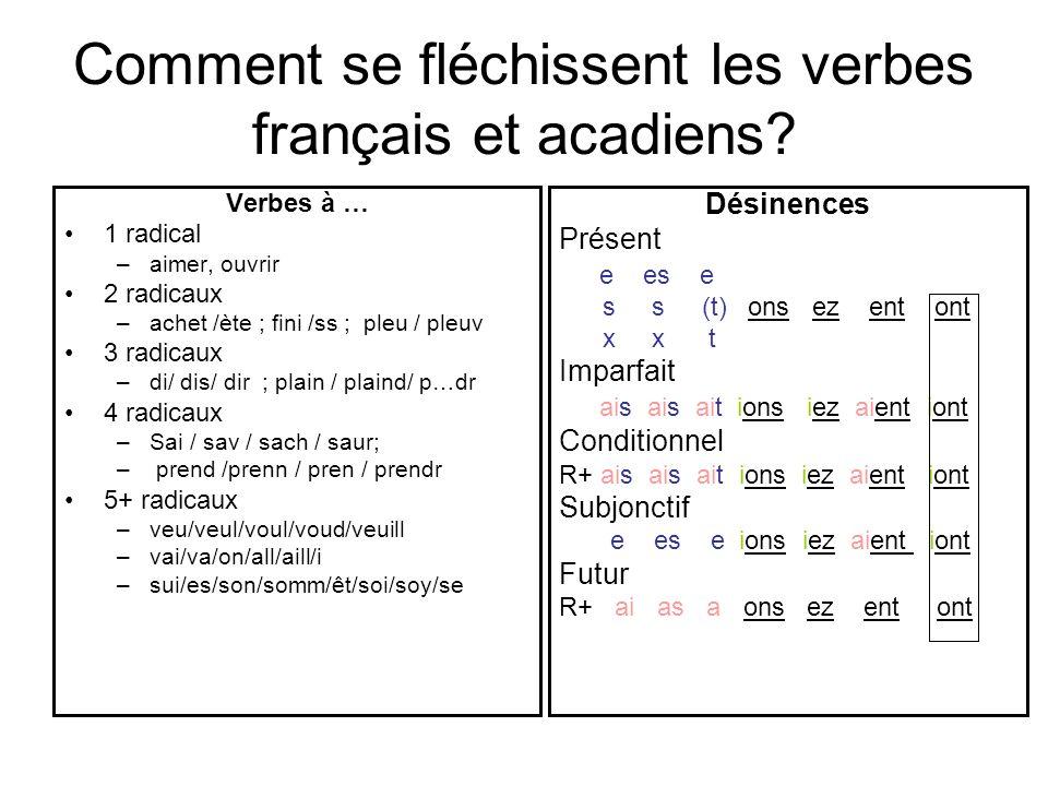 Comment se fléchissent les verbes français et acadiens