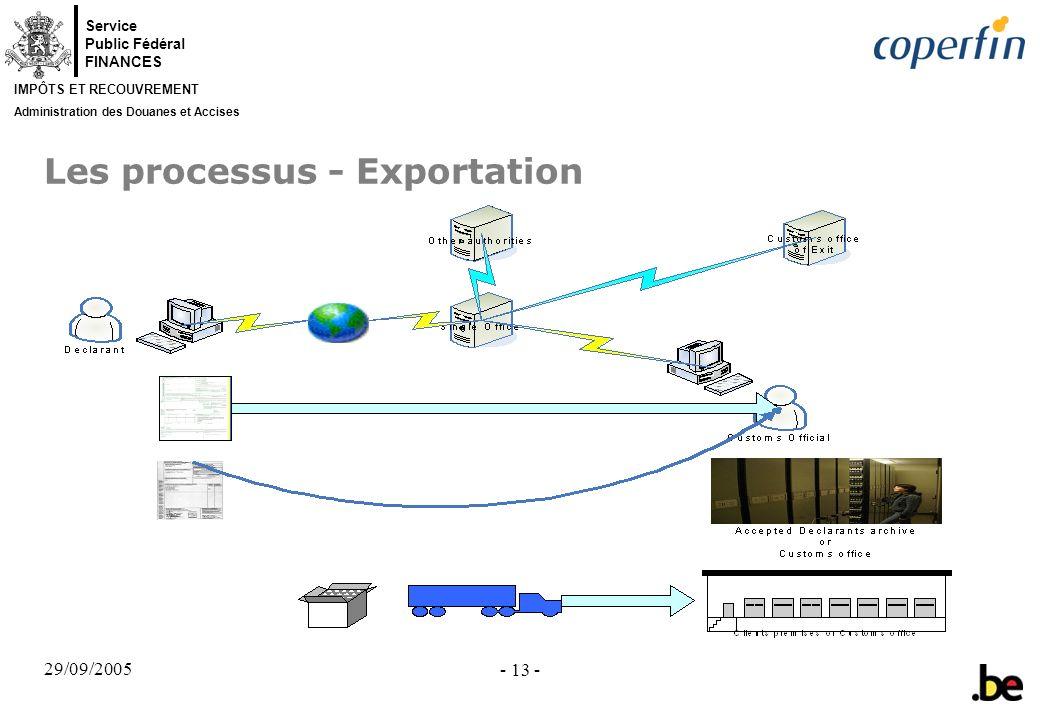 Les processus - Exportation