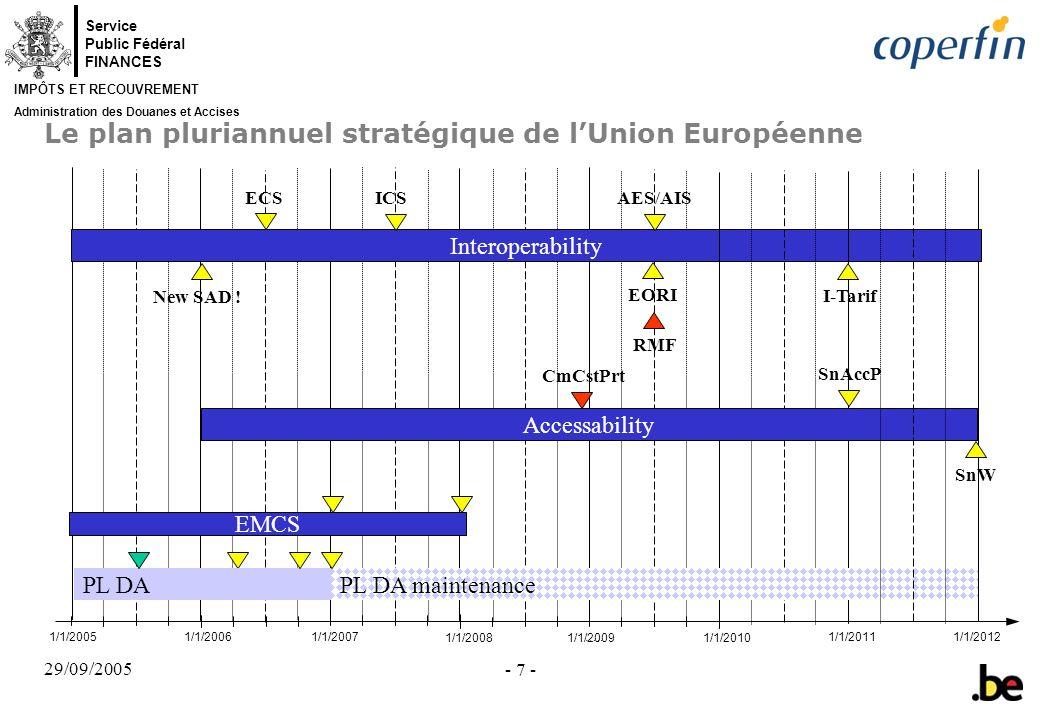 Le plan pluriannuel stratégique de l'Union Européenne