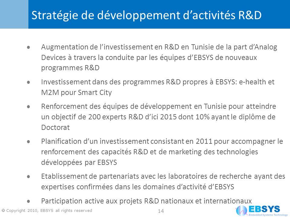 Stratégie de développement d'activités R&D