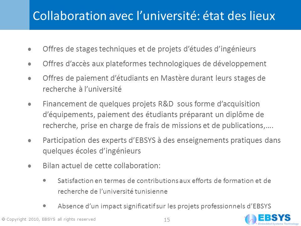 Collaboration avec l'université: état des lieux