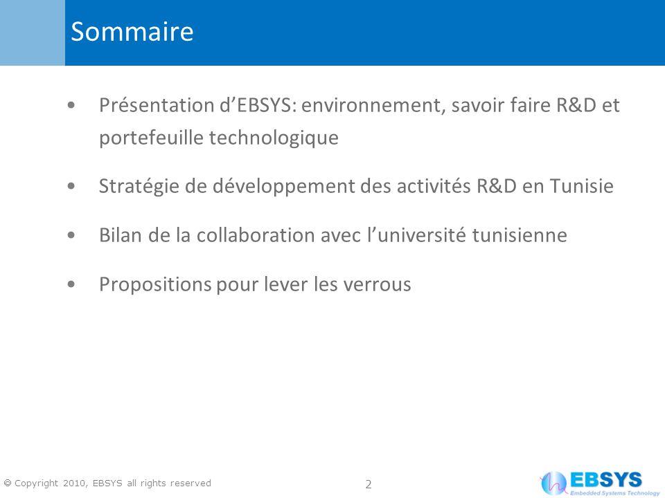 Sommaire Présentation d'EBSYS: environnement, savoir faire R&D et portefeuille technologique.
