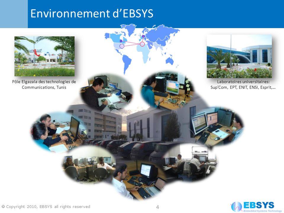 Environnement d'EBSYS