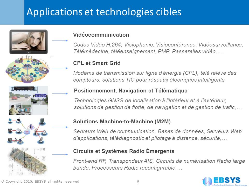 Applications et technologies cibles