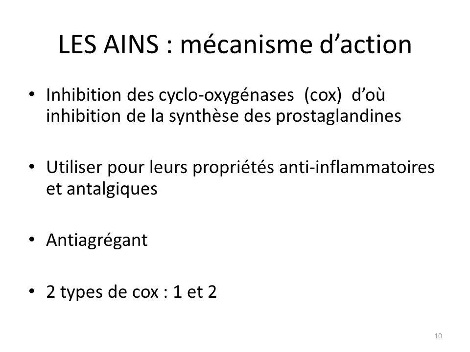 LES AINS : mécanisme d'action