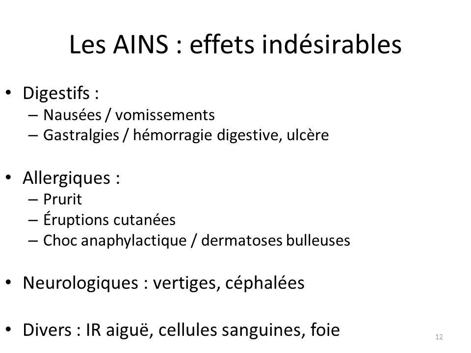 Les AINS : effets indésirables