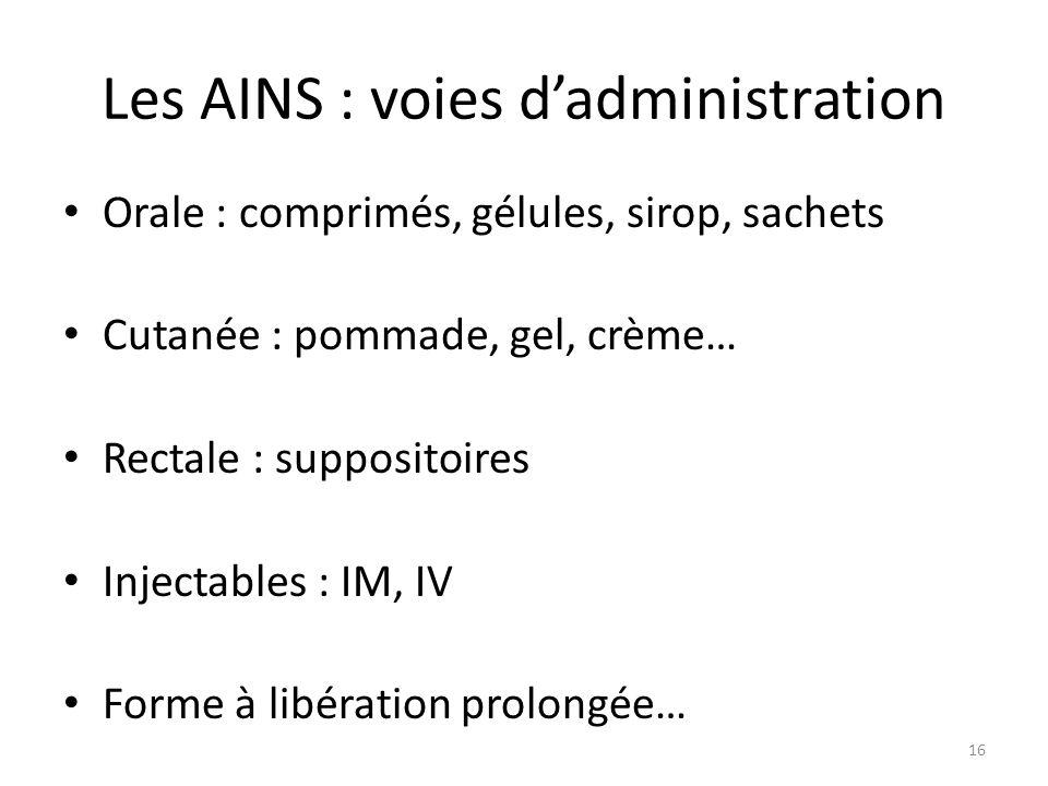 Les AINS : voies d'administration