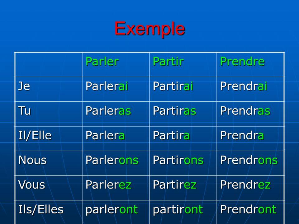 Exemple Parler Partir Prendre Je Parlerai Partirai Prendrai Tu