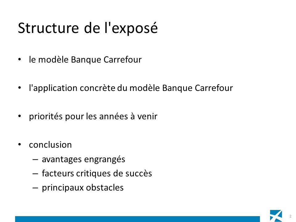 Structure de l exposé le modèle Banque Carrefour