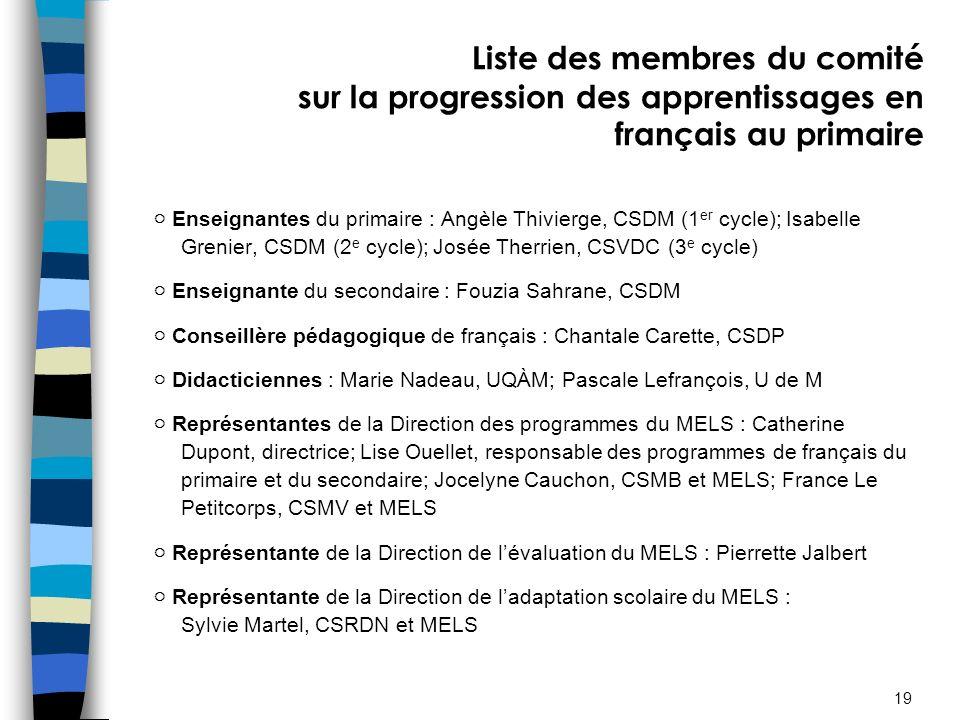 Liste des membres du comité