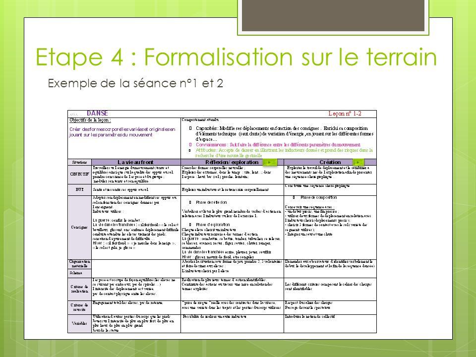 Etape 4 : Formalisation sur le terrain