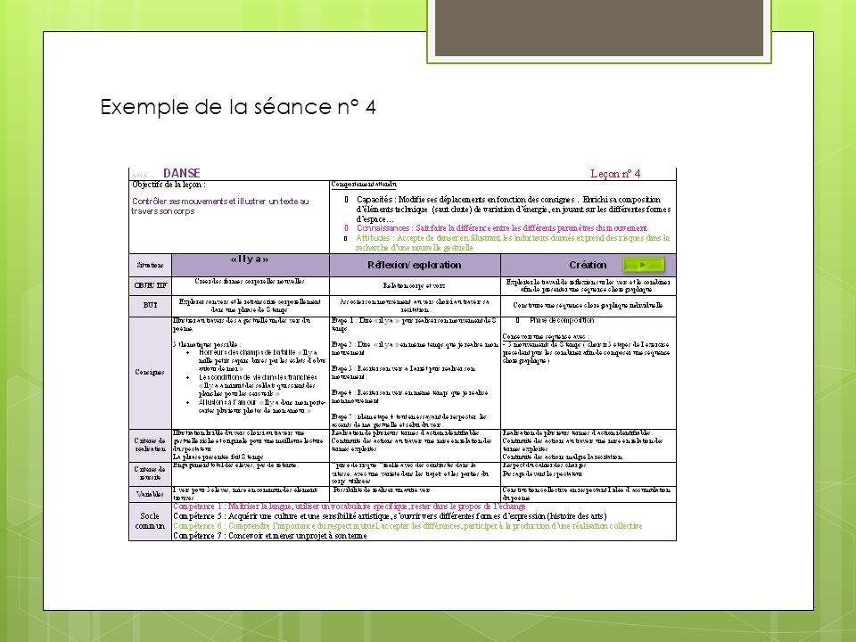 Exemple de la séance n° 4