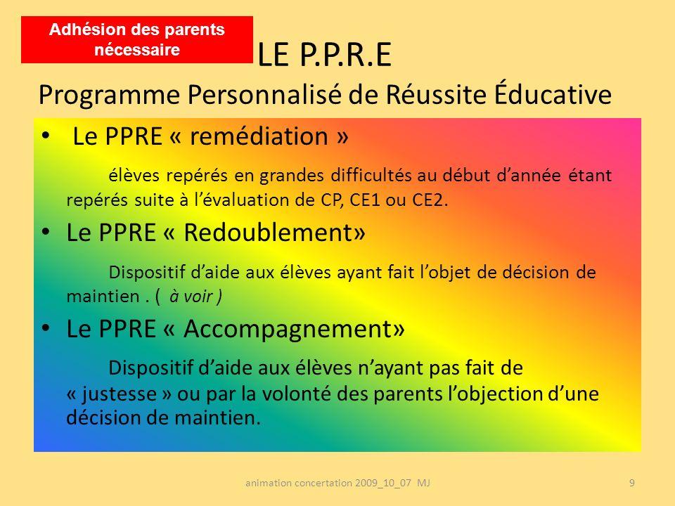 LE P.P.R.E Programme Personnalisé de Réussite Éducative