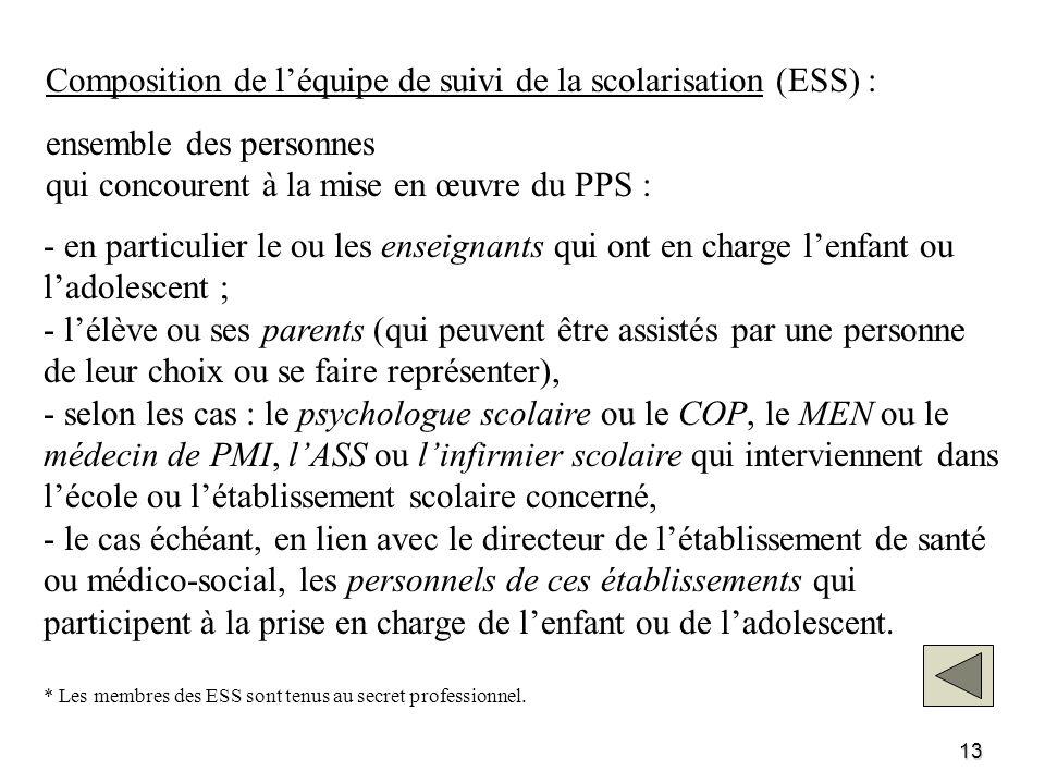 Composition de l'équipe de suivi de la scolarisation (ESS) :