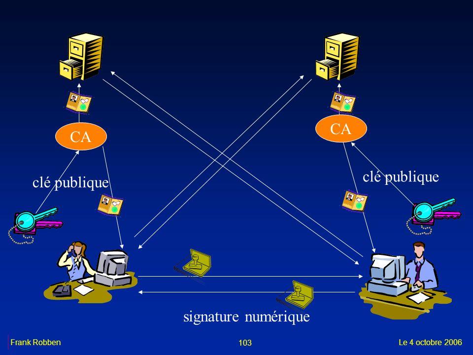 CA CA clé publique clé publique signature numérique Frank Robben 103