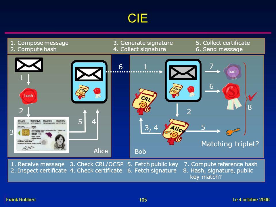 CIE Matching triplet 6 1 7 1 6 8 2 2 5 4 3, 4 5 3 Alice Bob