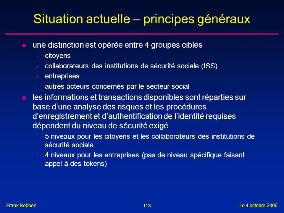 Situation actuelle – principes généraux