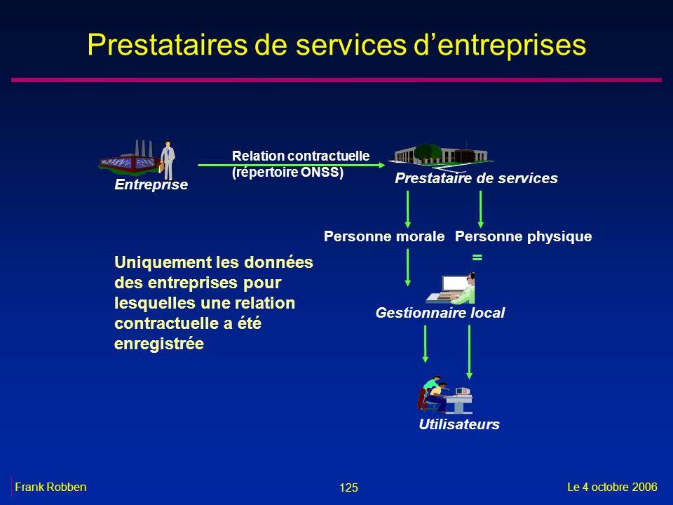 Prestataires de services d'entreprises
