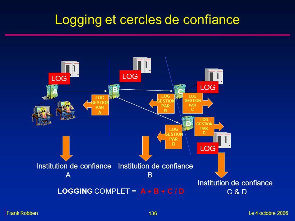 Logging et cercles de confiance