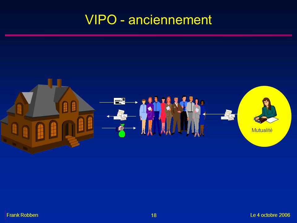 VIPO - anciennement Mutualité
