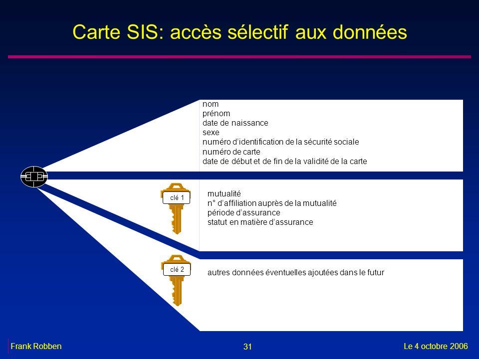 Carte SIS: accès sélectif aux données