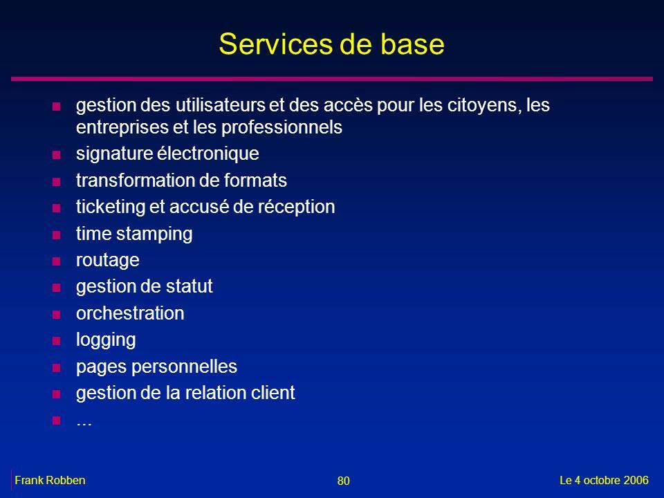 Services de base gestion des utilisateurs et des accès pour les citoyens, les entreprises et les professionnels.