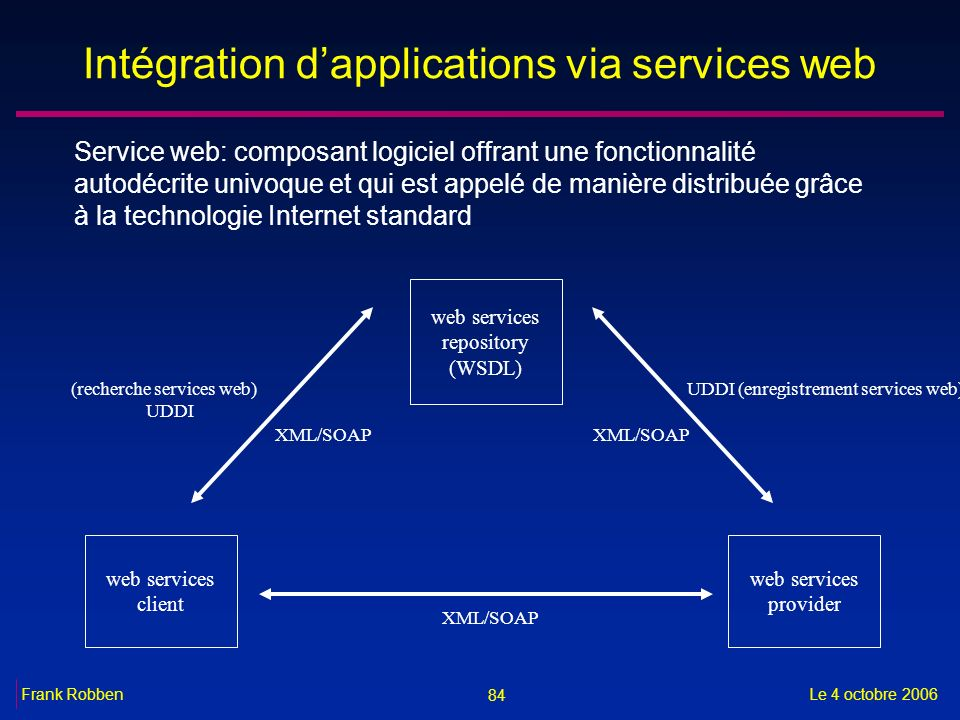 Intégration d'applications via services web