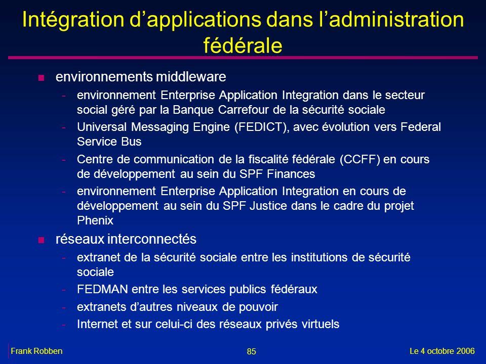 Intégration d'applications dans l'administration fédérale